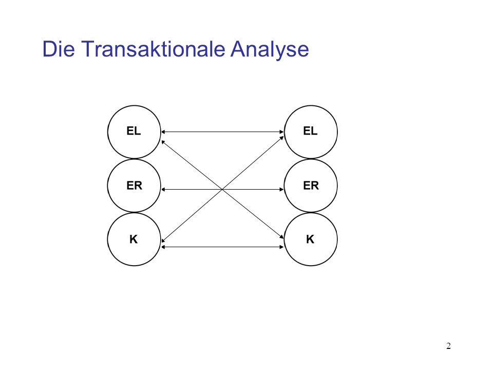 2 Die Transaktionale Analyse