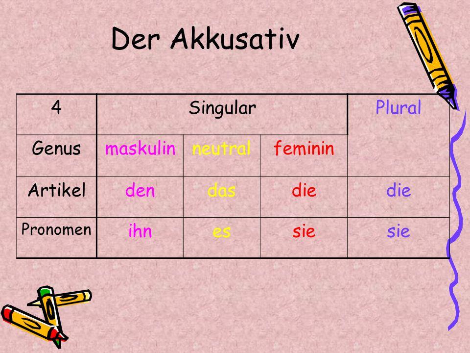 Der Akkusativ PluralSingular4 femininneutralmaskulinGenus die dasdenArtikel sie esihn Pronomen