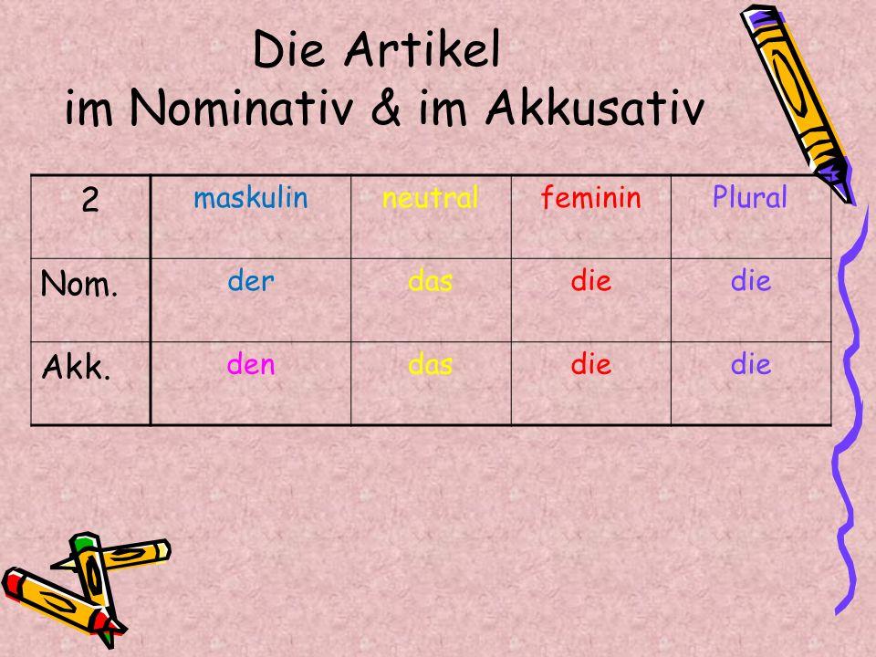 Die Artikel im Nominativ & im Akkusativ Pluralfemininneutralmaskulin 2 die dasder Nom. die dasden Akk.