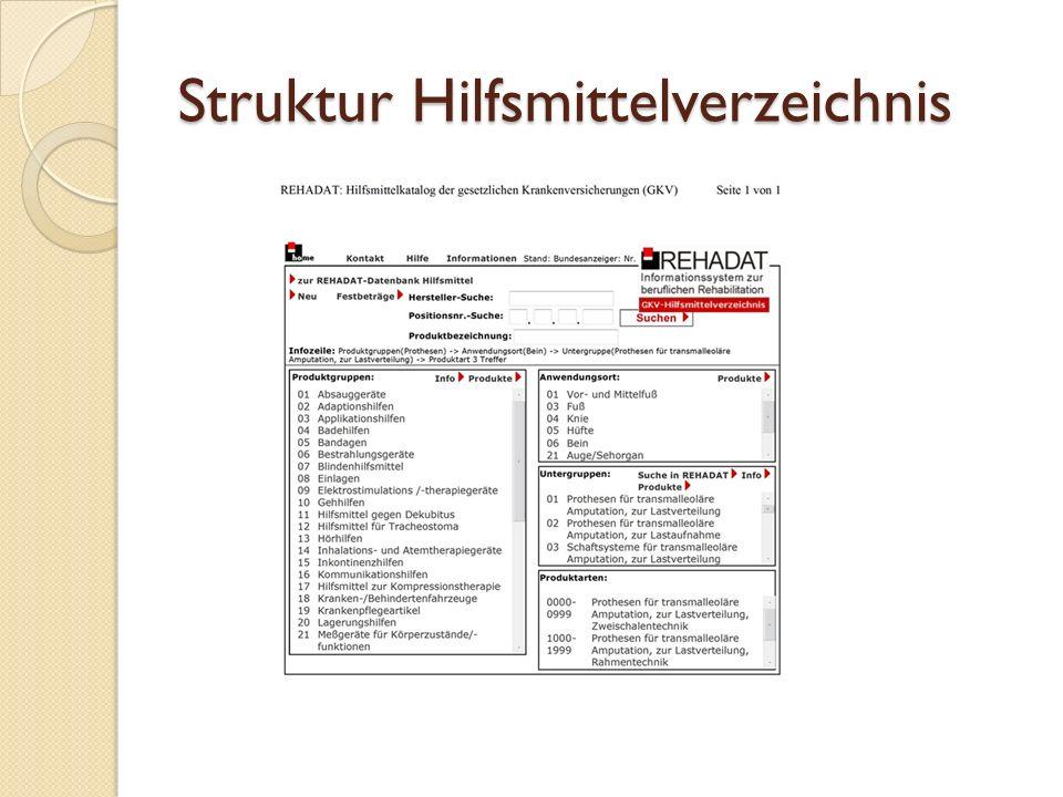 Struktur Hilfsmittelverzeichnis