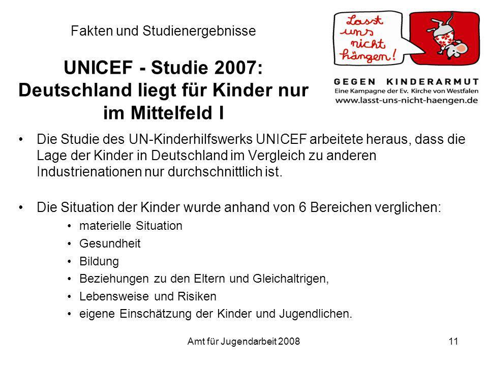 Amt für Jugendarbeit 200811 Fakten und Studienergebnisse UNICEF - Studie 2007: Deutschland liegt für Kinder nur im Mittelfeld I Die Studie des UN-Kind