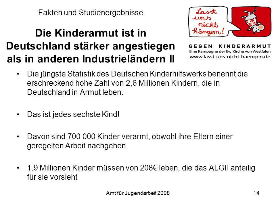 Amt für Jugendarbeit 200814 Fakten und Studienergebnisse Die Kinderarmut ist in Deutschland stärker angestiegen als in anderen Industrieländern II Die