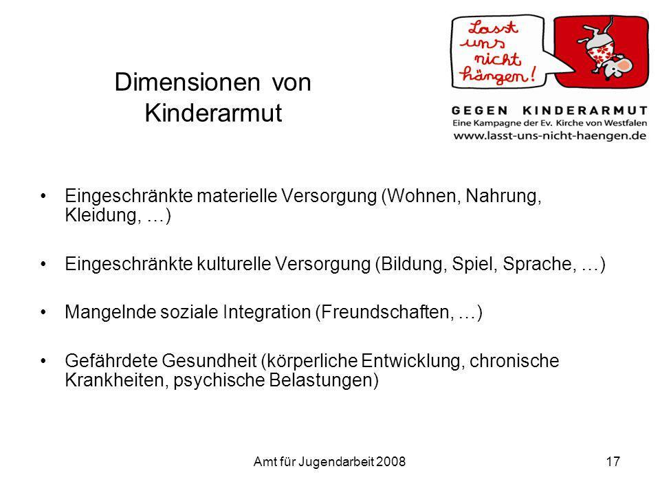Amt für Jugendarbeit 200817 Dimensionen von Kinderarmut Eingeschränkte materielle Versorgung (Wohnen, Nahrung, Kleidung, …) Eingeschränkte kulturelle