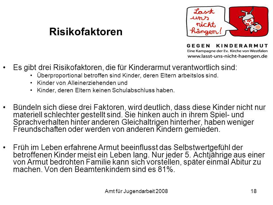 Amt für Jugendarbeit 200818 Risikofaktoren Es gibt drei Risikofaktoren, die für Kinderarmut verantwortlich sind: Überproportional betroffen sind Kinde