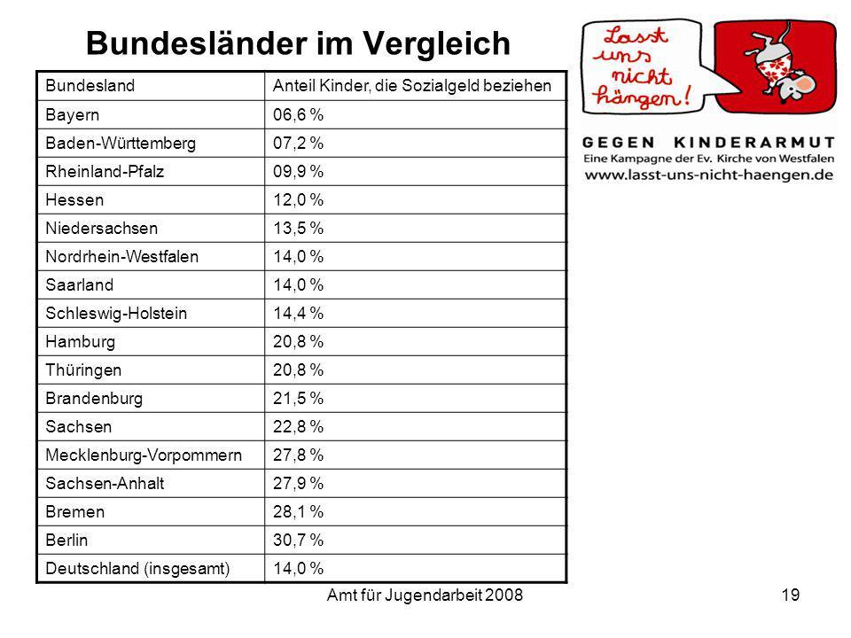 Amt für Jugendarbeit 200819 Bundesländer im Vergleich BundeslandAnteil Kinder, die Sozialgeld beziehen Bayern06,6 % Baden-Württemberg07,2 % Rheinland-