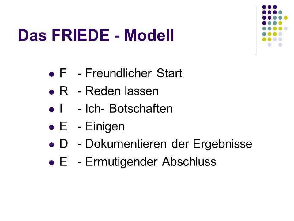 Das FRIEDE - Modell F- Freundlicher Start R- Reden lassen I- Ich- Botschaften E- Einigen D- Dokumentieren der Ergebnisse E- Ermutigender Abschluss