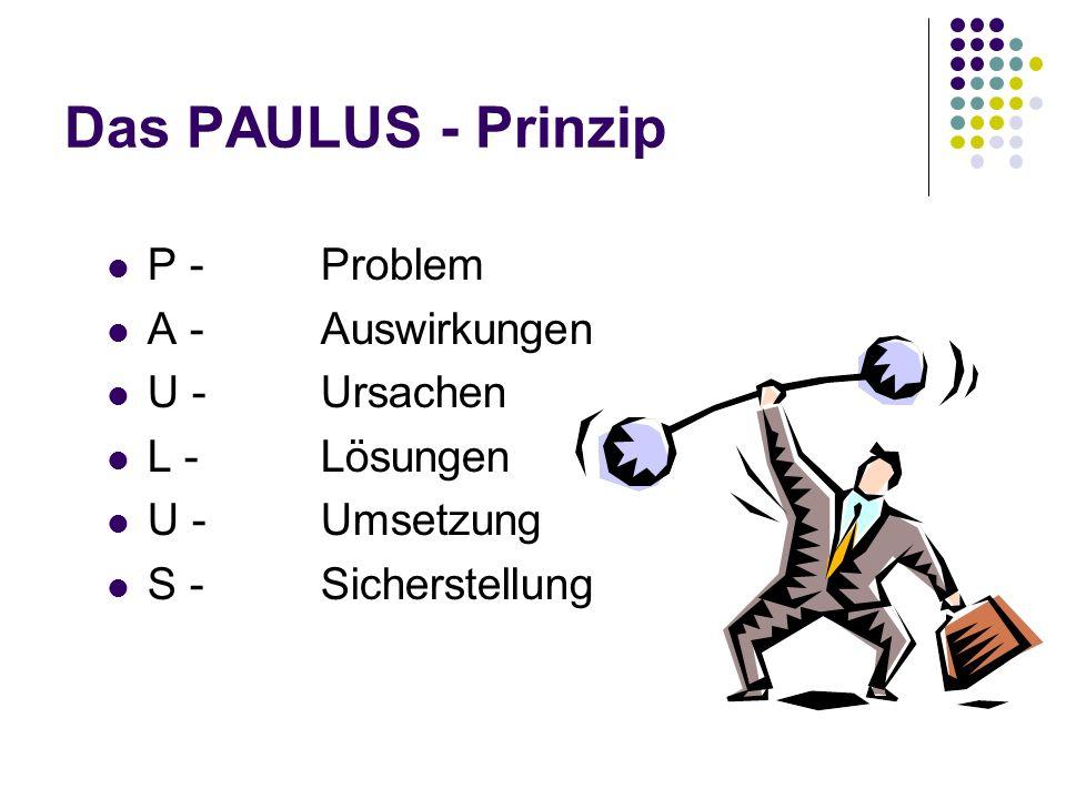 Das PAULUS - Prinzip P - Problem A - Auswirkungen U - Ursachen L - Lösungen U - Umsetzung S - Sicherstellung