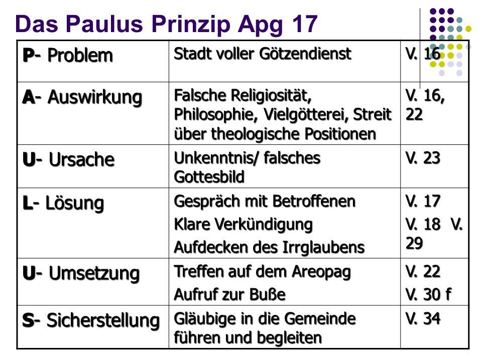 Das Paulus Prinzip Apg 17 P- Problem Stadt voller Götzendienst V. 16 A- Auswirkung Falsche Religiosität, Philosophie, Vielgötterei, Streit über theolo