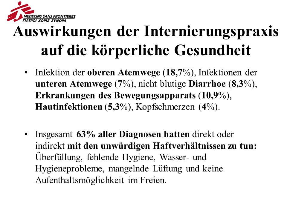 Auswirkungen der Internierungspraxis auf die körperliche Gesundheit Infektion der oberen Atemwege (18,7%), Infektionen der unteren Atemwege (7%), nicht blutige Diarrhoe (8,3%), Erkrankungen des Bewegungsapparats (10,9%), Hautinfektionen (5,3%), Kopfschmerzen (4%).