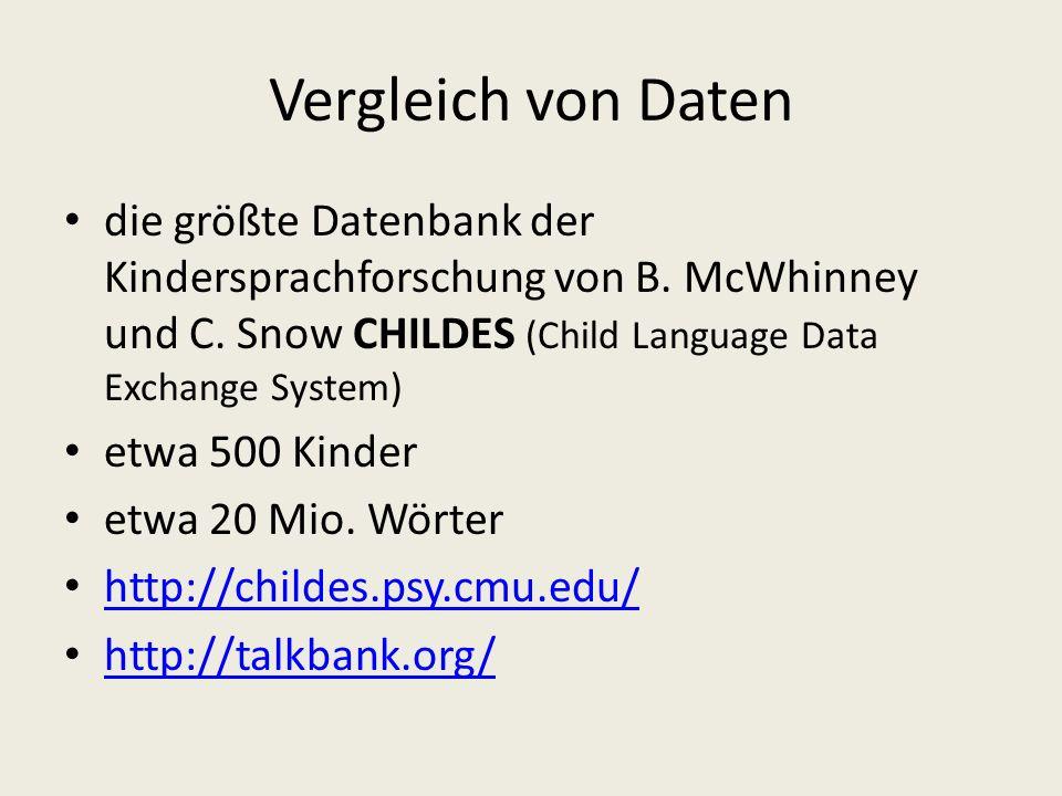 Vergleich von Daten die größte Datenbank der Kindersprachforschung von B. McWhinney und C. Snow CHILDES (Child Language Data Exchange System) etwa 500