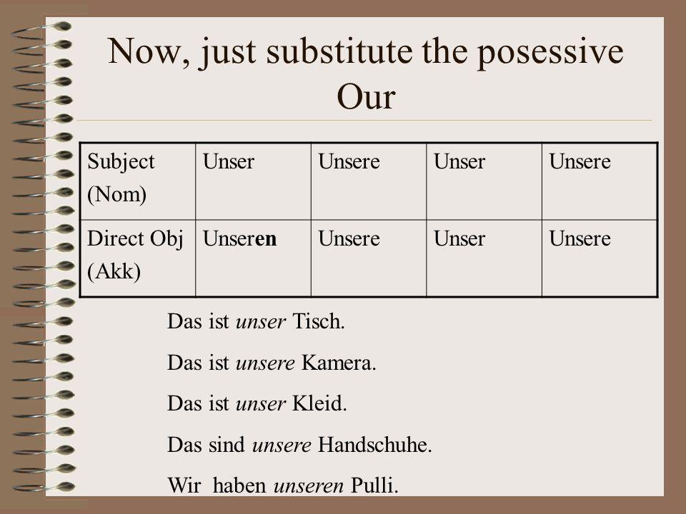 Now, just substitute the posessive Our Subject (Nom) UnserUnsereUnserUnsere Direct Obj (Akk) UnserenUnsereUnserUnsere Das ist unser Tisch.
