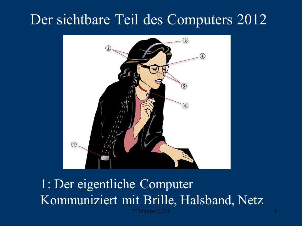 H.Maurer 200415 Auswirkungen des Computers 2012 Ändert die Diskussion zwischen Menschen Informationsabruf während eines Gesprächs, shared whiteboard, man zeigt sich gegen- seitig Informationen, gibt geführte Tour, stellt mit computer unsichtbare Überlegungen an