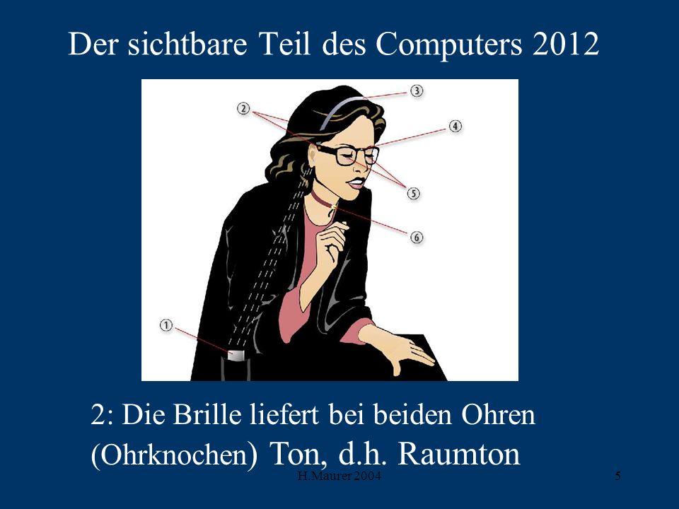 H.Maurer 200416 Auswirkungen des Computers 2012 Ändert den Zugang zu Informationen Klar… ständiger Zugriff auf lokale Informationen und solche im Netz, unterstützt von mächtigen Wissensmanage- ment Werkzeugen.