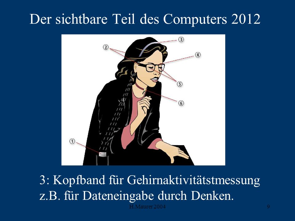 H.Maurer 20049 Der sichtbare Teil des Computers 2012 3: Kopfband für Gehirnaktivitätstmessung z.B.