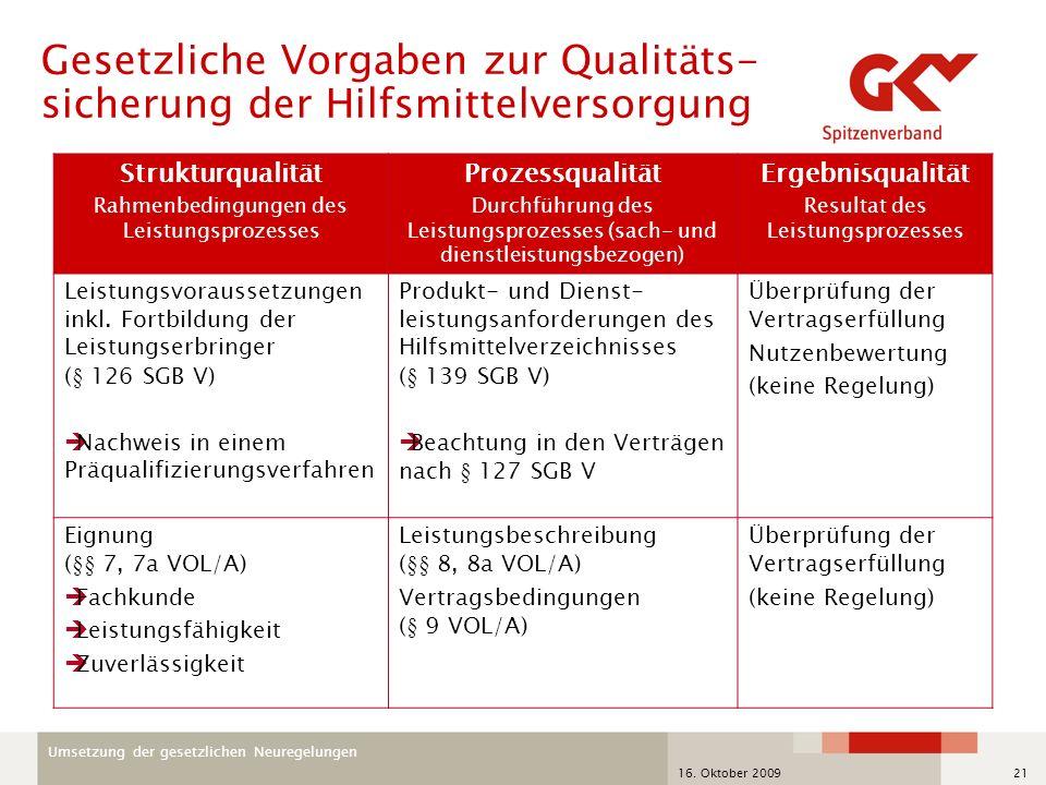 Umsetzung der gesetzlichen Neuregelungen 16. Oktober 200921 Gesetzliche Vorgaben zur Qualitäts- sicherung der Hilfsmittelversorgung Strukturqualität R