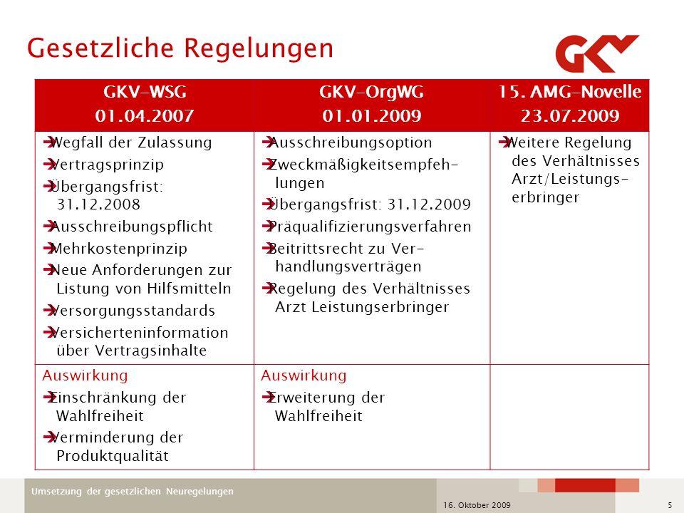 Umsetzung der gesetzlichen Neuregelungen 16. Oktober 20095 Gesetzliche Regelungen GKV-WSG 01.04.2007 GKV-OrgWG 01.01.2009 15. AMG-Novelle 23.07.2009 W