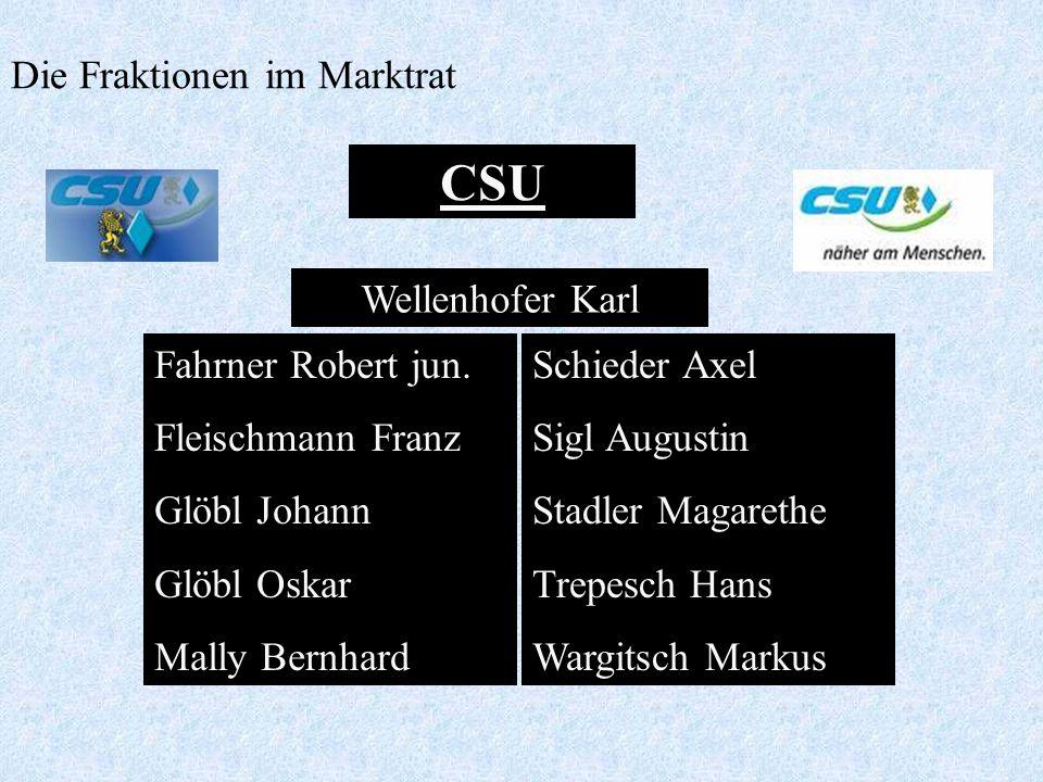 Mallersdorf-Pfaffenberg Der Marktrat von Mallersdorf-Pfaffenberg 2008 - 2014