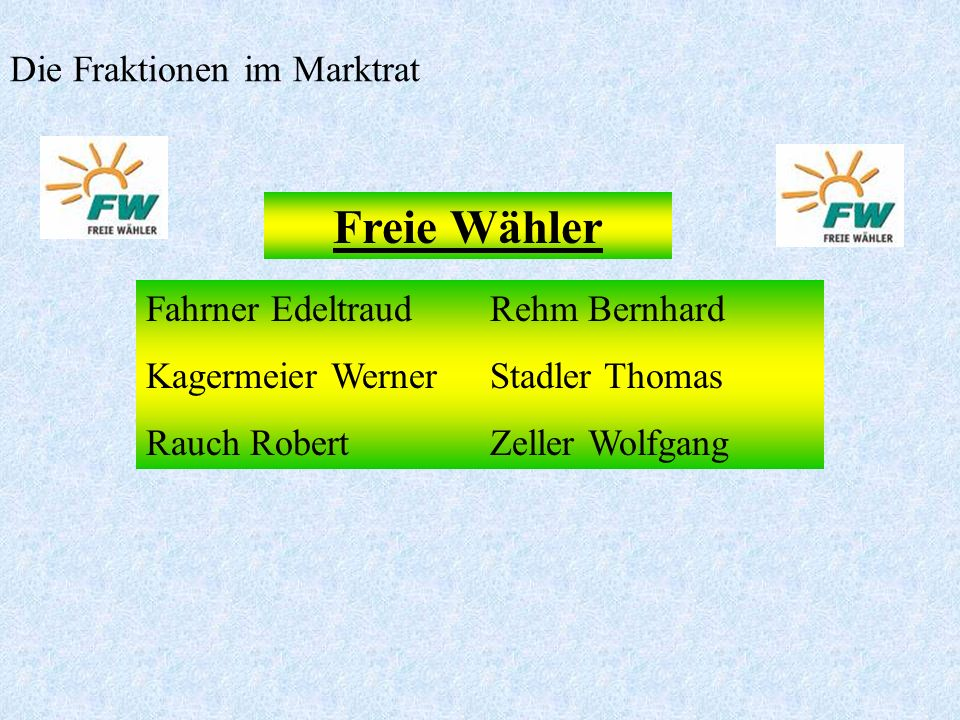 Die Fraktionen im Marktrat CSU Wellenhofer Karl Fahrner Robert jun. Fleischmann Franz Glöbl Johann Glöbl Oskar Mally Bernhard Schieder Axel Sigl Augus