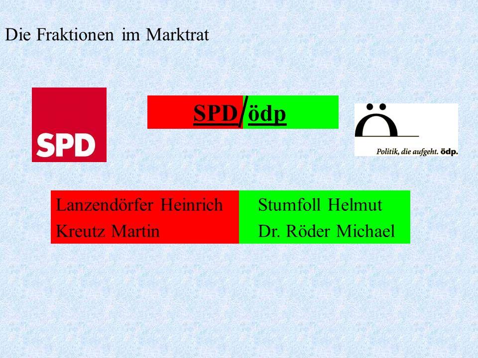 Freie Wähler Die Fraktionen im Marktrat Fahrner Edeltraud Kagermeier Werner Rauch Robert Rehm Bernhard Stadler Thomas Zeller Wolfgang