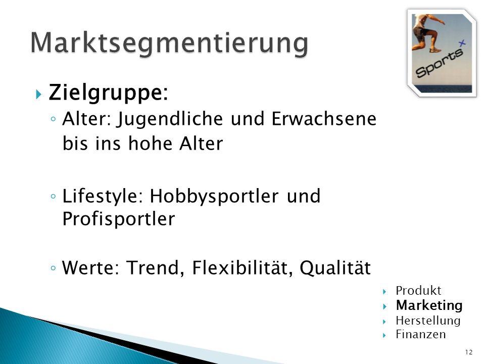 Zielgruppe: Alter: Jugendliche und Erwachsene bis ins hohe Alter Lifestyle: Hobbysportler und Profisportler Werte: Trend, Flexibilität, Qualität 12 Produkt Marketing Herstellung Finanzen