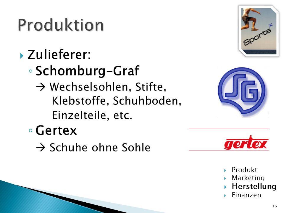 16 Zulieferer: Schomburg-Graf Wechselsohlen, Stifte, Klebstoffe, Schuhboden, Einzelteile, etc.