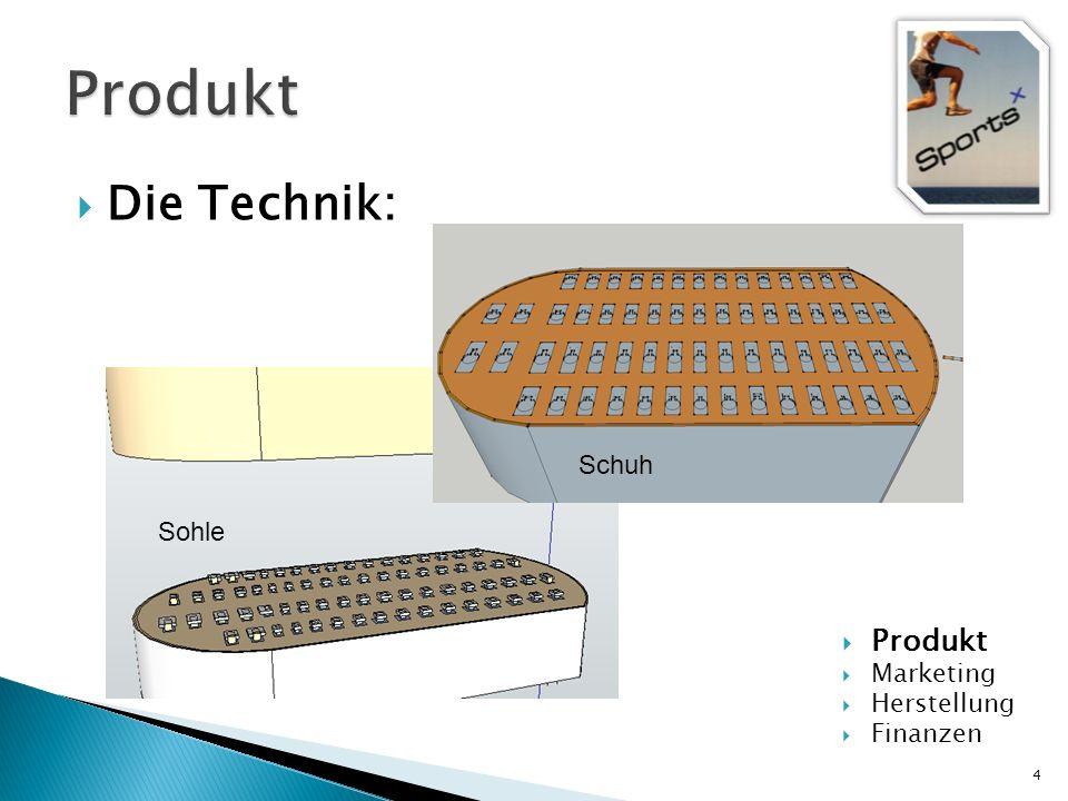 Die Technik: 4 Produkt Marketing Herstellung Finanzen Sohle Schuh