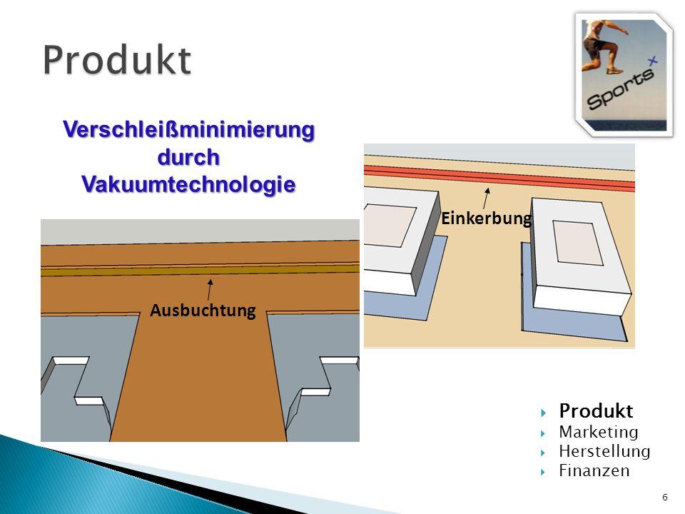6 Produkt Marketing Herstellung Finanzen Ausbuchtung Einkerbung Verschleißminimierung durch Vakuumtechnologie