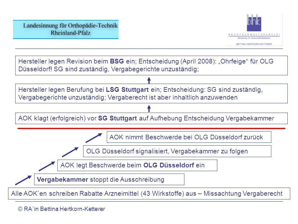 © RA`in Bettina Hertkorn-Ketterer Alle AOK`en schreiben Rabatte Arzneimittel (43 Wirkstoffe) aus – Missachtung Vergaberecht Vergabekammer stoppt die A
