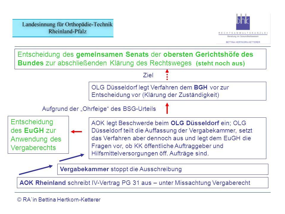 © RA`in Bettina Hertkorn-Ketterer AOK Rheinland schreibt IV-Vertrag PG 31 aus – unter Missachtung Vergaberecht Vergabekammer stoppt die Ausschreibung