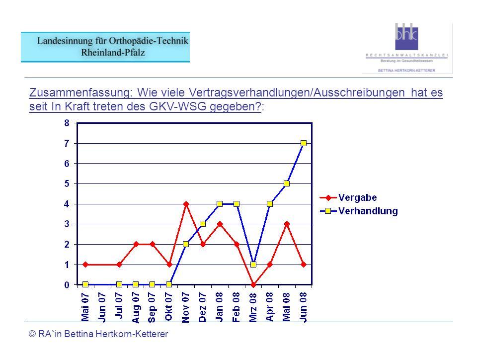 © RA`in Bettina Hertkorn-Ketterer Zusammenfassung: Wie viele Vertragsverhandlungen/Ausschreibungen hat es seit In Kraft treten des GKV-WSG gegeben?: