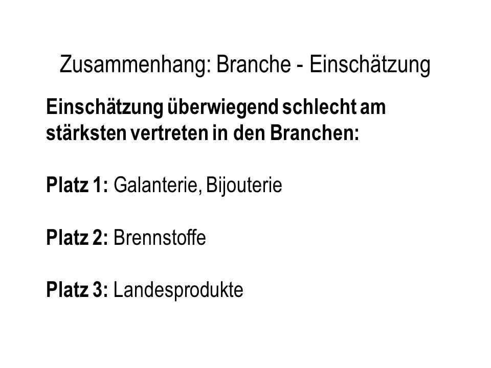 Zusammenhang: Branche - Einschätzung Einschätzung überwiegend schlecht am stärksten vertreten in den Branchen: Platz 1: Galanterie, Bijouterie Platz 2