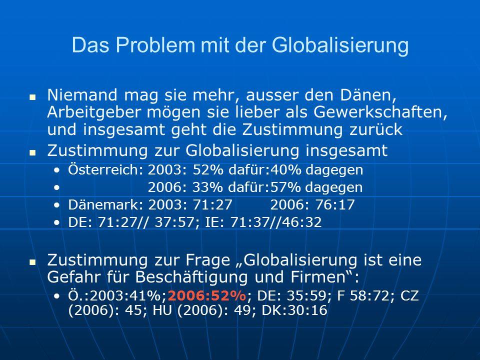 Das Problem mit der Globalisierung Niemand mag sie mehr, ausser den Dänen, Arbeitgeber mögen sie lieber als Gewerkschaften, und insgesamt geht die Zus