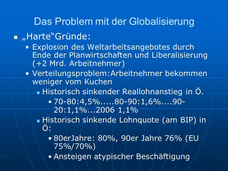Das Problem mit der Globalisierung HarteGründe: Explosion des Weltarbeitsangebotes durch Ende der Planwirtschaften und Liberalisierung (+2 Mrd. Arbeit