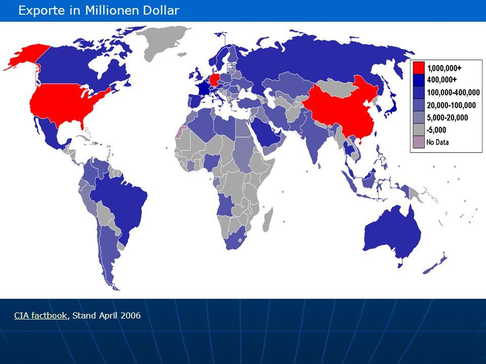 Exporte in Millionen Dollar CIA factbookCIA factbook, Stand April 2006