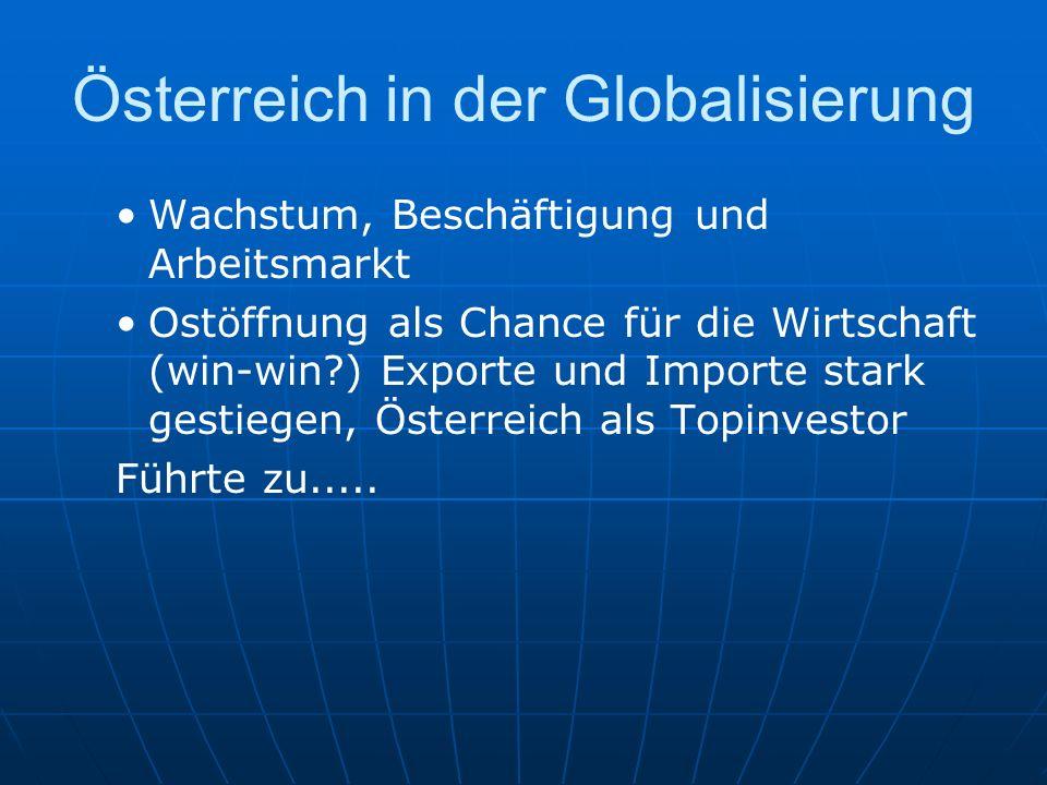Österreich in der Globalisierung Wachstum, Beschäftigung und Arbeitsmarkt Ostöffnung als Chance für die Wirtschaft (win-win?) Exporte und Importe star