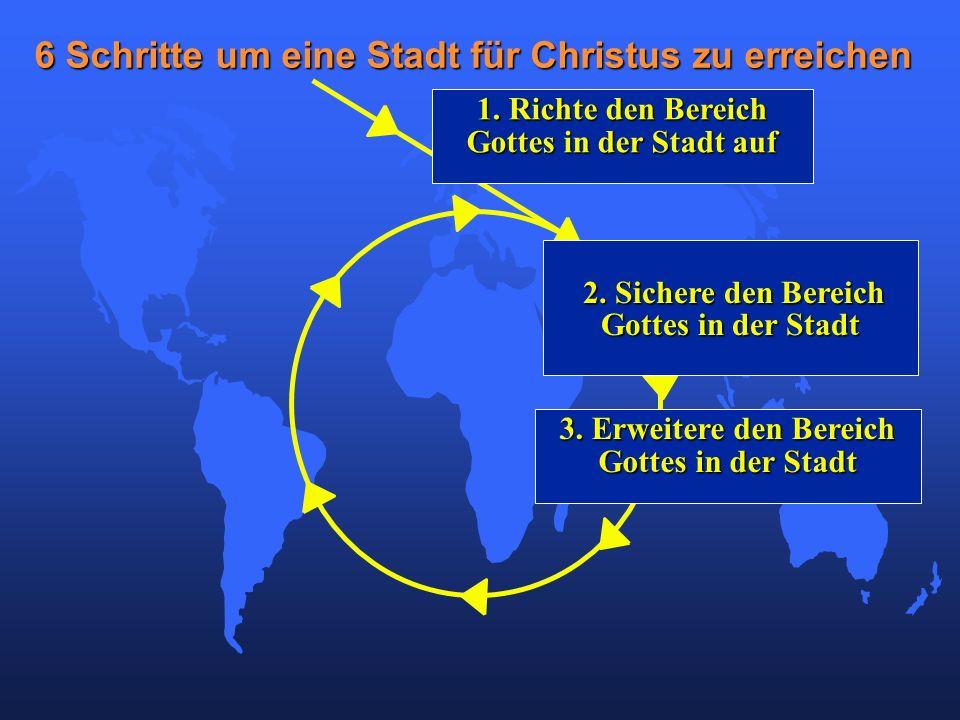 3. Erweitere den Bereich Gottes in der Stadt 6 Schritte um eine Stadt für Christus zu erreichen 1. Richte den Bereich Gottes in der Stadt auf 2. Siche