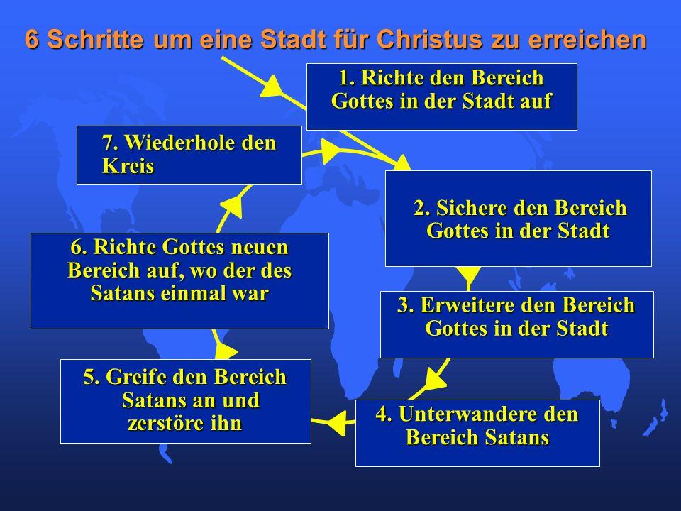 7. Wiederhole den Kreis 6 Schritte um eine Stadt für Christus zu erreichen 1. Richte den Bereich Gottes in der Stadt auf 2. Sichere den Bereich Gottes