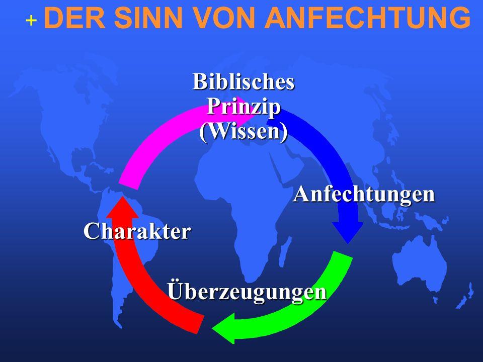 + DER SINN VON ANFECHTUNG Biblisches Prinzip (Wissen) Charakter Anfechtungen Überzeugungen