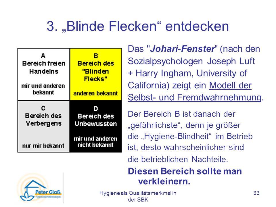 Hygiene als Qualitätsmerkmal in der SBK 33 3. Blinde Flecken entdecken Das