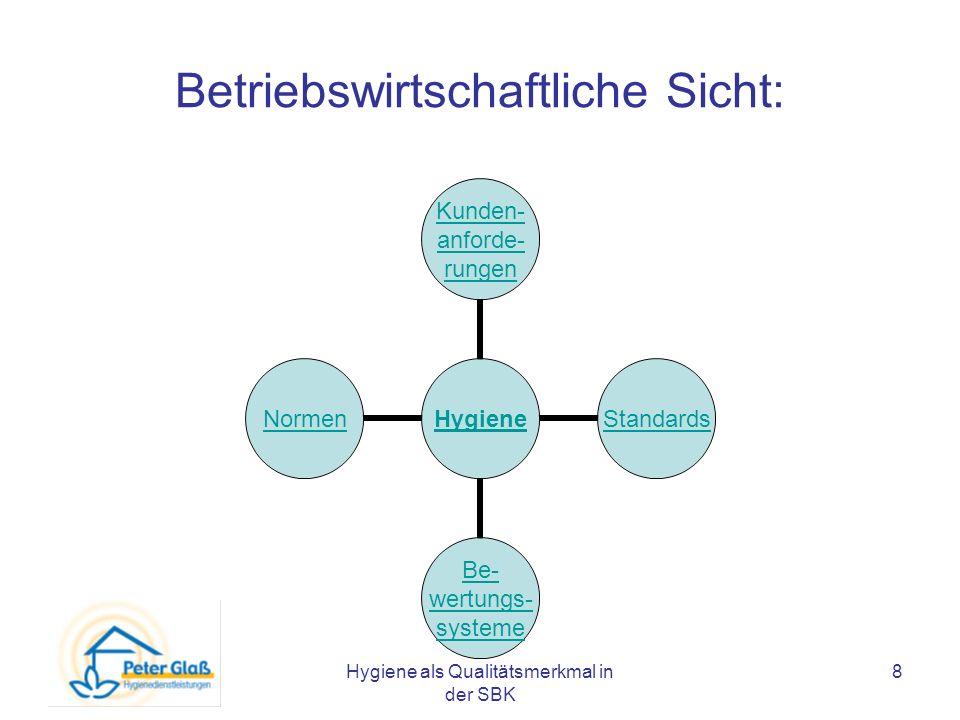Hygiene als Qualitätsmerkmal in der SBK 8 Betriebswirtschaftliche Sicht: Hygiene Kunden- anforde- rungen Standards Be- wertungs- systeme Normen
