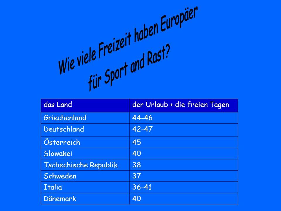 das Landder Urlaub + die freien Tagen Griechenland44-46 Deutschland42-47 Österreich45 Slowakei40 Tschechische Republik38 Schweden37 Italia36-41 Dänema