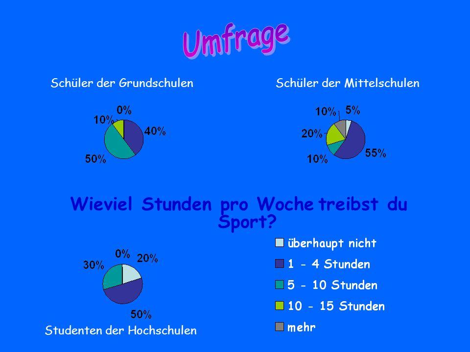 Schüler der GrundschulenSchüler der Mittelschulen Studenten der Hochschulen Wieviel Stunden pro Woche treibst du Sport?