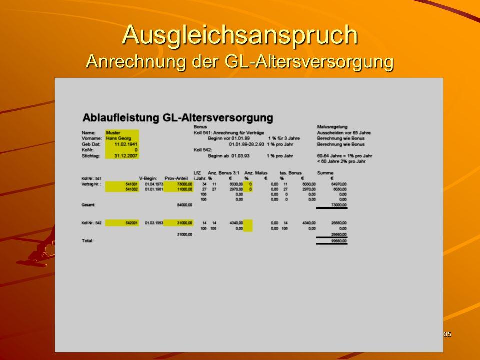 105 Ausgleichsanspruch Anrechnung der GL-Altersversorgung