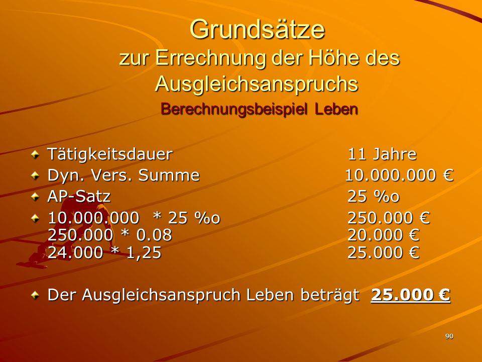 90 Grundsätze zur Errechnung der Höhe des Ausgleichsanspruchs Berechnungsbeispiel Leben Tätigkeitsdauer 11 Jahre Dyn. Vers. Summe 10.000.000 Dyn. Vers