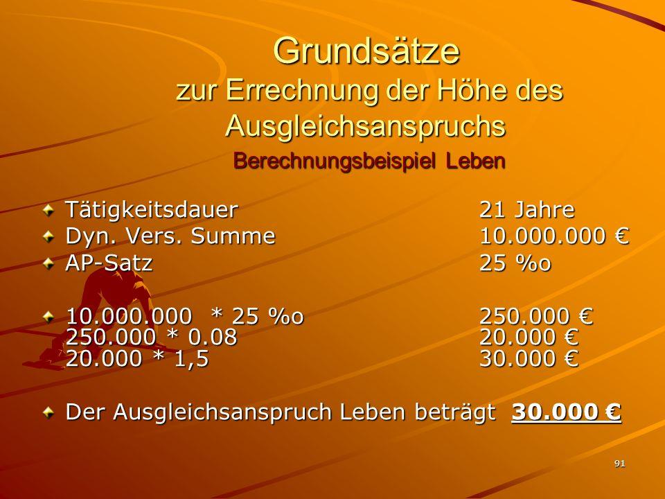 91 Grundsätze zur Errechnung der Höhe des Ausgleichsanspruchs Berechnungsbeispiel Leben Tätigkeitsdauer 21 Jahre Dyn. Vers. Summe 10.000.000 Dyn. Vers