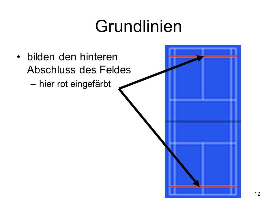 12 Grundlinien bilden den hinteren Abschluss des Feldes –hier rot eingefärbt