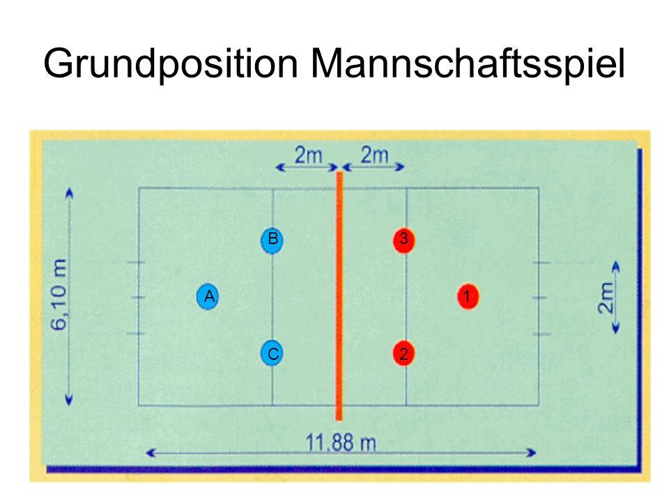25 Grundposition Mannschaftsspiel 3 1 2 B C A