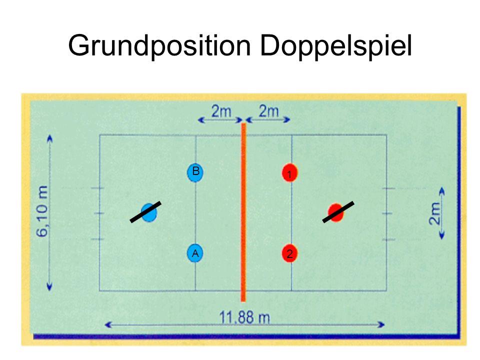 28 Grundposition Doppelspiel 2 B A 1