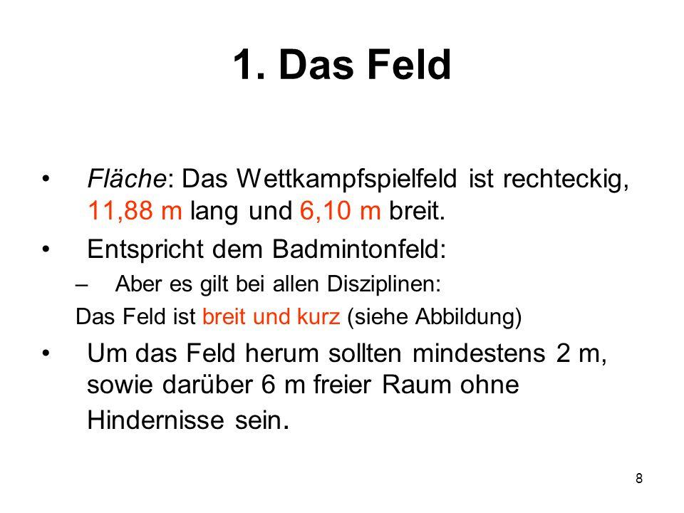 8 1. Das Feld Fläche: Das Wettkampfspielfeld ist rechteckig, 11,88 m lang und 6,10 m breit. Entspricht dem Badmintonfeld: –Aber es gilt bei allen Disz