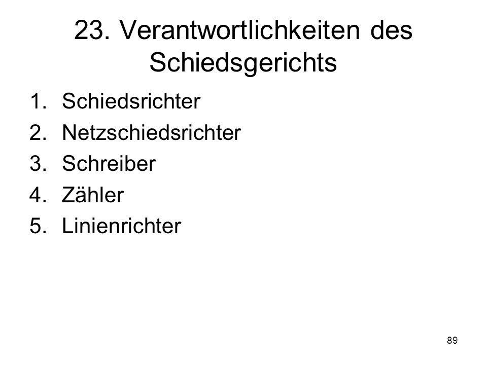 89 23. Verantwortlichkeiten des Schiedsgerichts 1.Schiedsrichter 2.Netzschiedsrichter 3.Schreiber 4.Zähler 5.Linienrichter